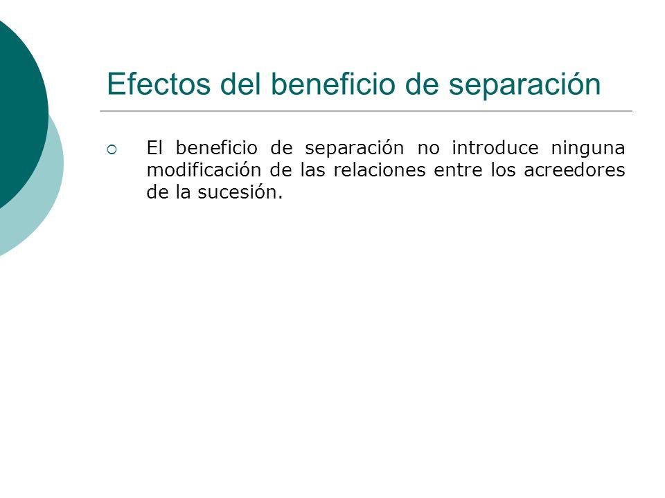 Efectos del beneficio de separación El beneficio de separación no introduce ninguna modificación de las relaciones entre los acreedores de la sucesión