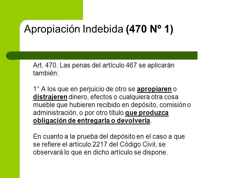 Apropiación Indebida (470 Nº 1) Art. 470. Las penas del artículo 467 se aplicarán también: 1° A los que en perjuicio de otro se apropiaren o distrajer