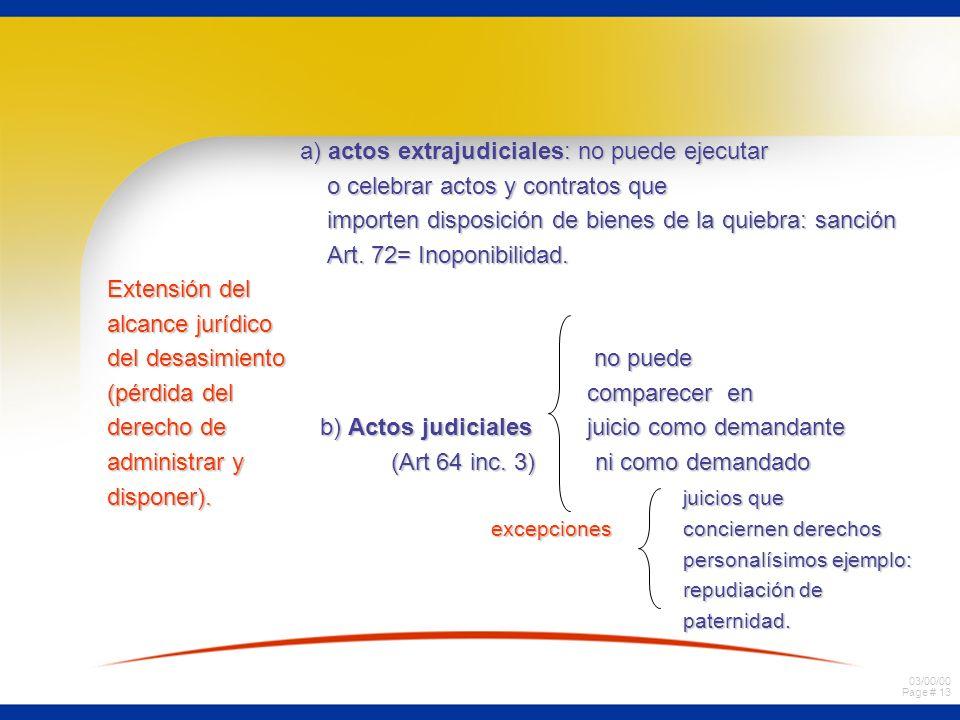 03/00/00 Page # 12 ¿Cuándo se produce el desasimiento? 1.Código de Comercio Español de 1866= Desde cesación de pagos. 2.Ley Austriaca 1914= Desde la n