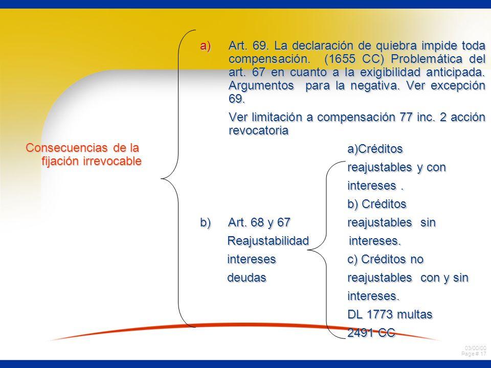 03/00/00 Page # 16 Párrafo II: Fijación irrevocable de los derechos de los acreedores. 1. Fuente legal Art. 66 Ley de Quiebra= la sentencia que declar