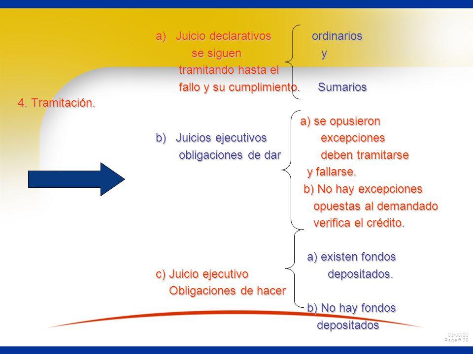 03/00/00 Page # 27 3. Excepciones: Juicios que no se acumulan a la quiebra a)Juicios posesorios. b)Juicios de desahucio. c)Juicios de terminación del
