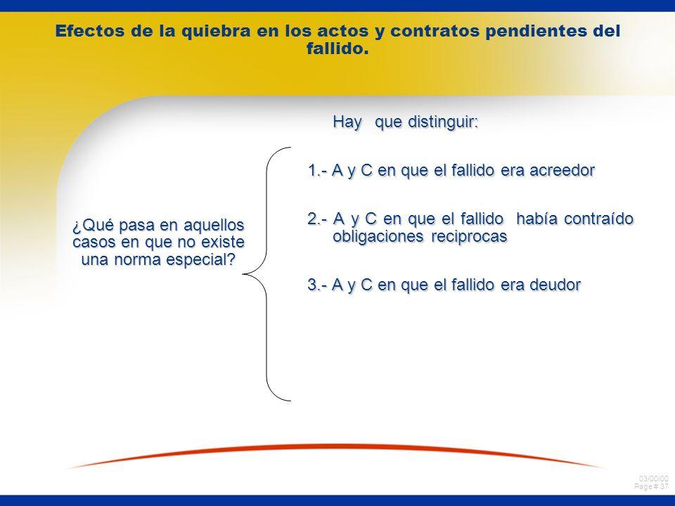 03/00/00 Page # 36 Efectos de la quiebra en los actos y contratos pendientes del fallido. Situación de los actos o contratos pendientes del fallido. F