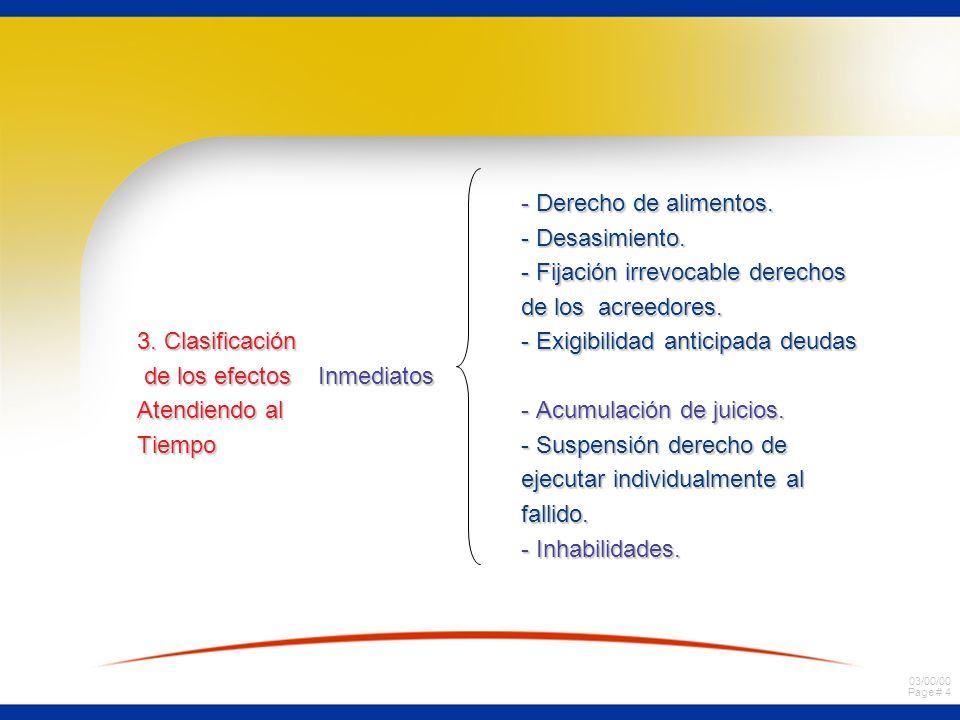 03/00/00 Page # 3 2. Clasificación de los efectos de la quiebra a)Efectos sobre la persona del fallido: inhabilidades y delitos de quiebra culpable y