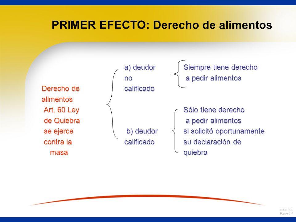 03/00/00 Page # 6 4. Efectos de la quiebra actos y contratos pendientes del fallido a) Contratos en que el fallido es acreedor: el Síndico ejecuta al