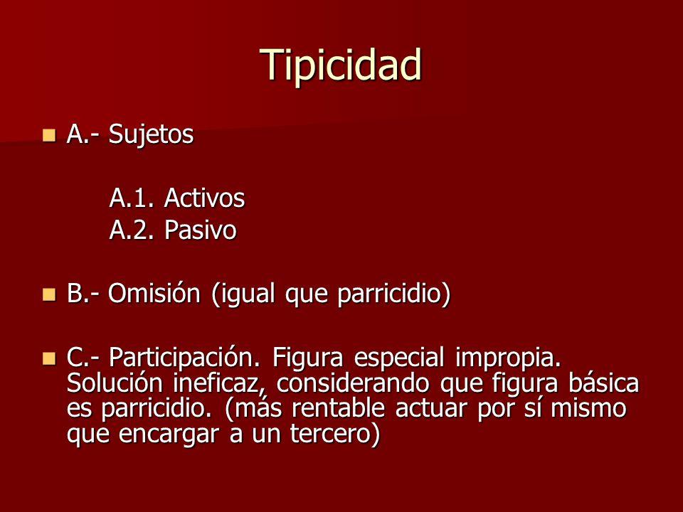 Tipicidad A.- Sujetos A.- Sujetos A.1. Activos A.2. Pasivo B.- Omisión (igual que parricidio) B.- Omisión (igual que parricidio) C.- Participación. Fi