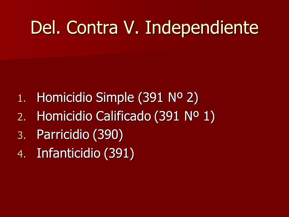 HOMICIDIO SIMPLE Figura Residual.Concepto Figura Residual.