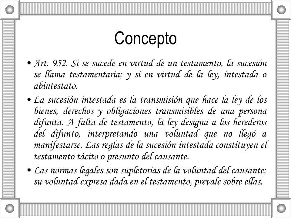 Concepto Art. 952. Si se sucede en virtud de un testamento, la sucesión se llama testamentaria; y si en virtud de la ley, intestada o abintestato. La