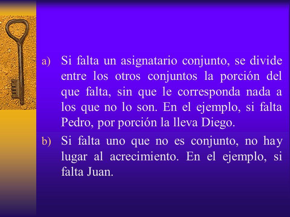 a) Si falta un asignatario conjunto, se divide entre los otros conjuntos la porción del que falta, sin que le corresponda nada a los que no lo son. En