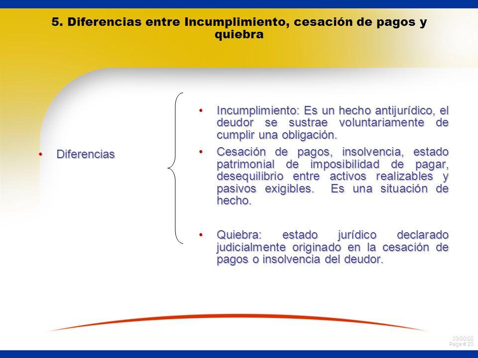 03/00/00 Page # 20 DiferenciasDiferencias Incumplimiento: Es un hecho antijurídico, el deudor se sustrae voluntariamente de cumplir una obligación.Inc