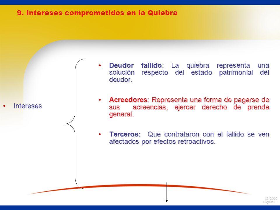 03/00/00 Page # 29 9. Intereses comprometidos en la Quiebra InteresesIntereses Deudor fallido: La quiebra representa una solución respecto del estado