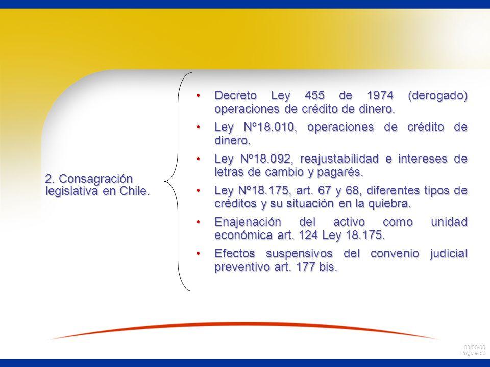 03/00/00 Page # 53 2. Consagración legislativa en Chile. Decreto Ley 455 de 1974 (derogado) operaciones de crédito de dinero.Decreto Ley 455 de 1974 (