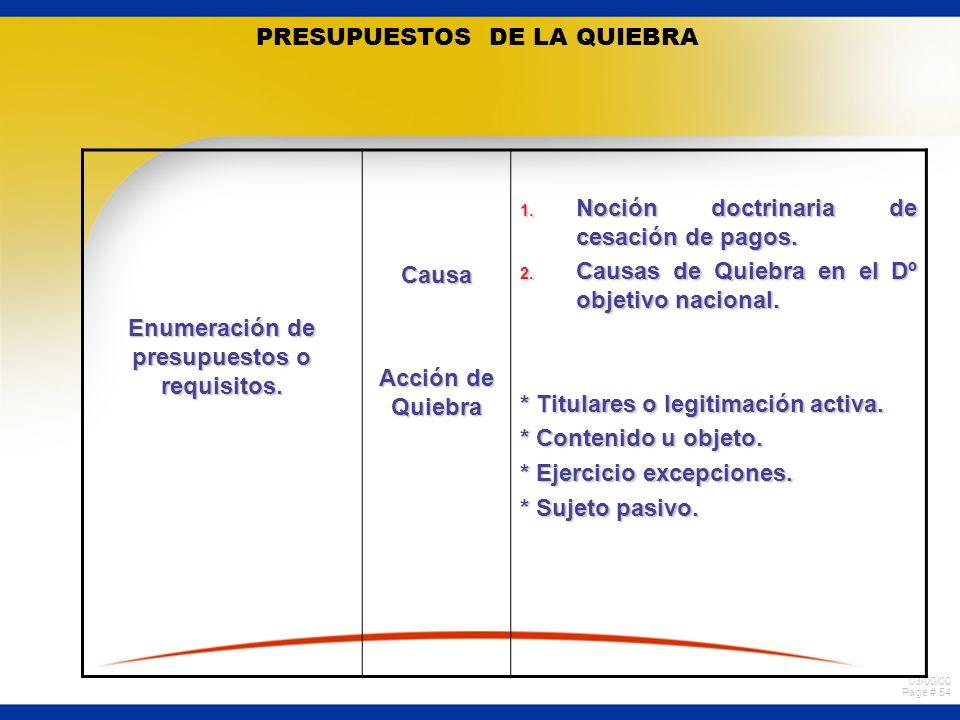 03/00/00 Page # 54 PRESUPUESTOS DE LA QUIEBRA Enumeración de presupuestos o requisitos. Causa Acción de Quiebra 1. Noción doctrinaria de cesación de p
