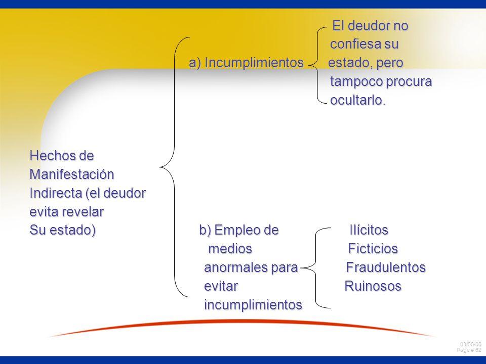 03/00/00 Page # 62 El deudor no El deudor no confiesa su confiesa su a) Incumplimientos estado, pero a) Incumplimientos estado, pero tampoco procura t