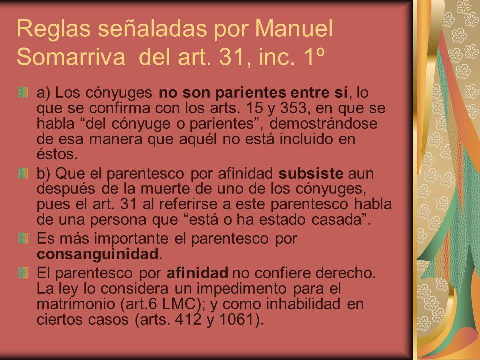 Reglas señaladas por Manuel Somarriva del art. 31, inc. 1º a) Los cónyuges no son parientes entre sí, lo que se confirma con los arts. 15 y 353, en qu
