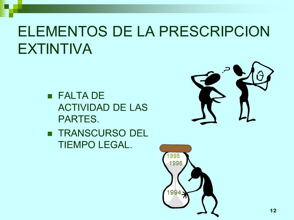 12 ELEMENTOS DE LA PRESCRIPCION EXTINTIVA FALTA DE ACTIVIDAD DE LAS PARTES. TRANSCURSO DEL TIEMPO LEGAL. 1995 1996 1994
