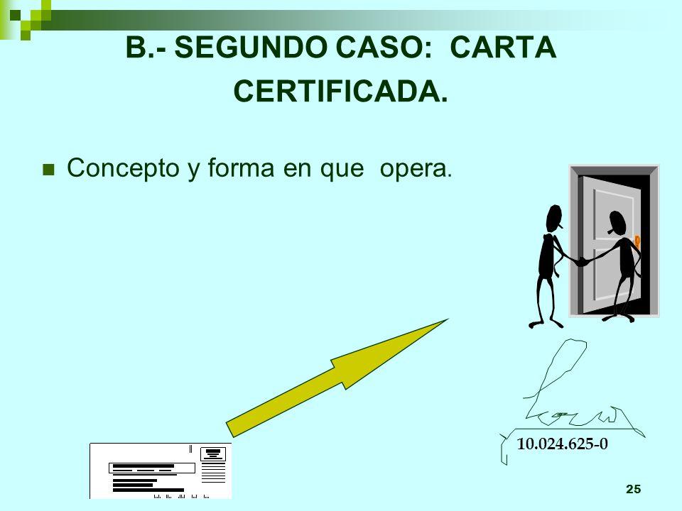 25 B.- SEGUNDO CASO: CARTA CERTIFICADA. Concepto y forma en que opera. 10.024.625-0