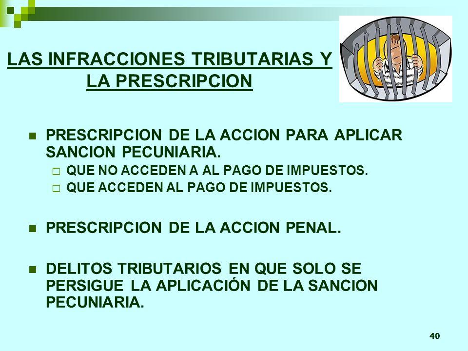 40 LAS INFRACCIONES TRIBUTARIAS Y LA PRESCRIPCION PRESCRIPCION DE LA ACCION PARA APLICAR SANCION PECUNIARIA.