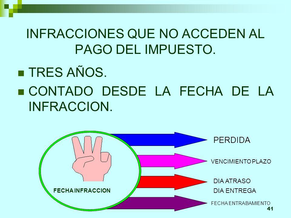 41 INFRACCIONES QUE NO ACCEDEN AL PAGO DEL IMPUESTO.