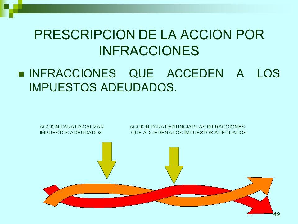 42 PRESCRIPCION DE LA ACCION POR INFRACCIONES INFRACCIONES QUE ACCEDEN A LOS IMPUESTOS ADEUDADOS. ACCION PARA FISCALIZAR IMPUESTOS ADEUDADOS ACCION PA