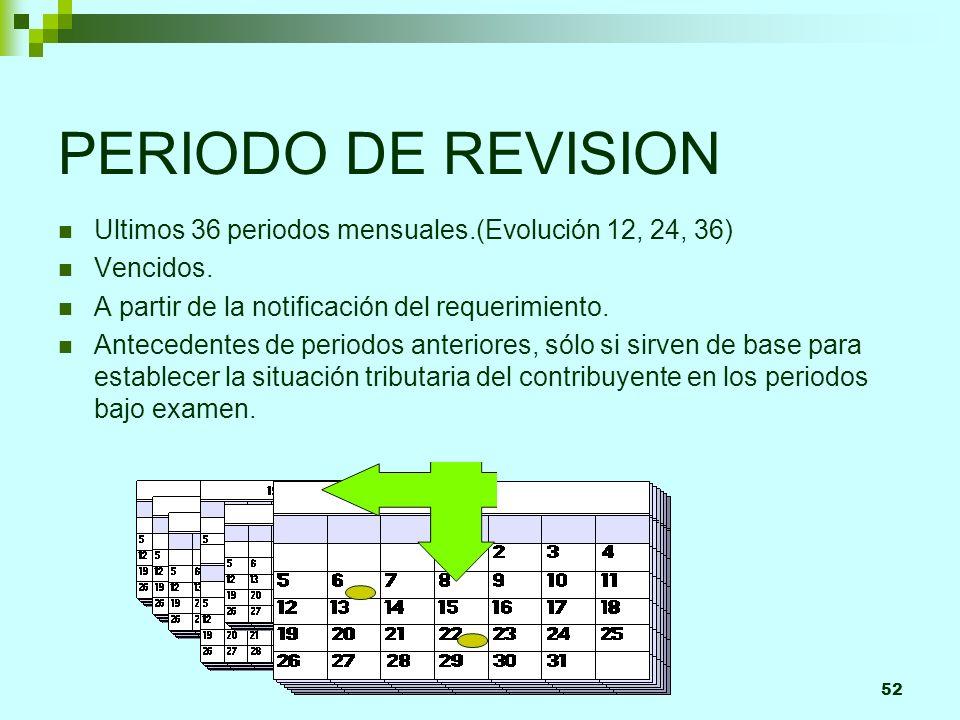 52 PERIODO DE REVISION Ultimos 36 periodos mensuales.(Evolución 12, 24, 36) Vencidos. A partir de la notificación del requerimiento. Antecedentes de p