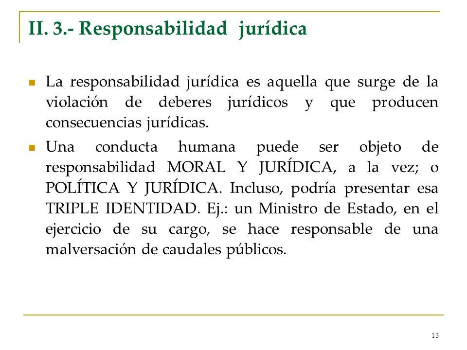13 II. 3.- Responsabilidad jurídica La responsabilidad jurídica es aquella que surge de la violación de deberes jurídicos y que producen consecuencias