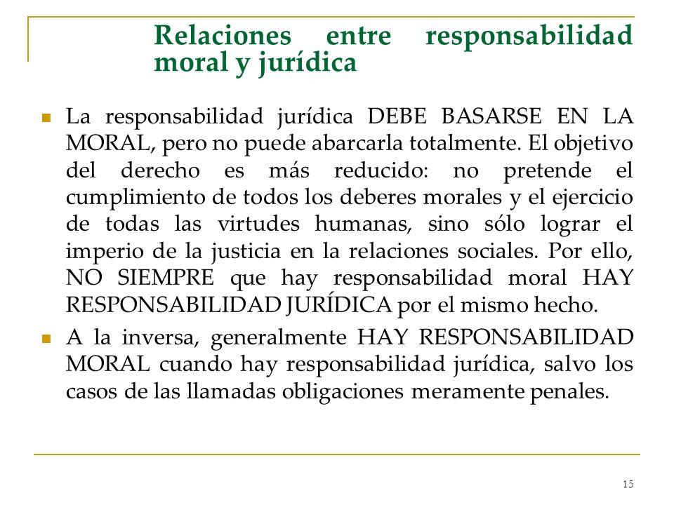 15 Relaciones entre responsabilidad moral y jurídica La responsabilidad jurídica DEBE BASARSE EN LA MORAL, pero no puede abarcarla totalmente. El obje