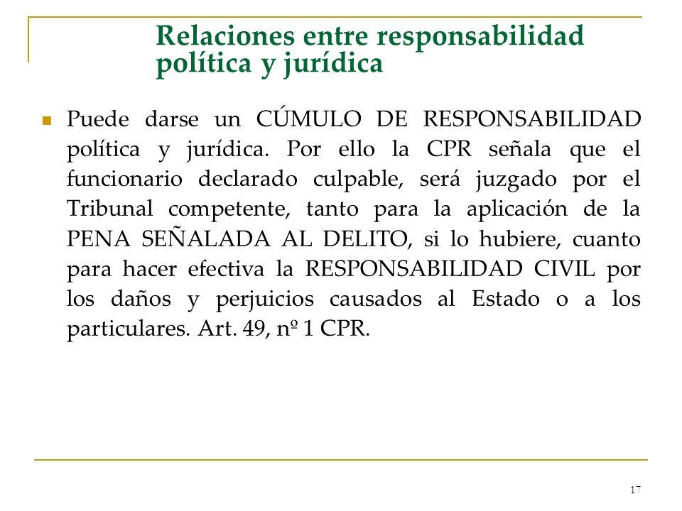 17 Relaciones entre responsabilidad política y jurídica Puede darse un CÚMULO DE RESPONSABILIDAD política y jurídica. Por ello la CPR señala que el fu