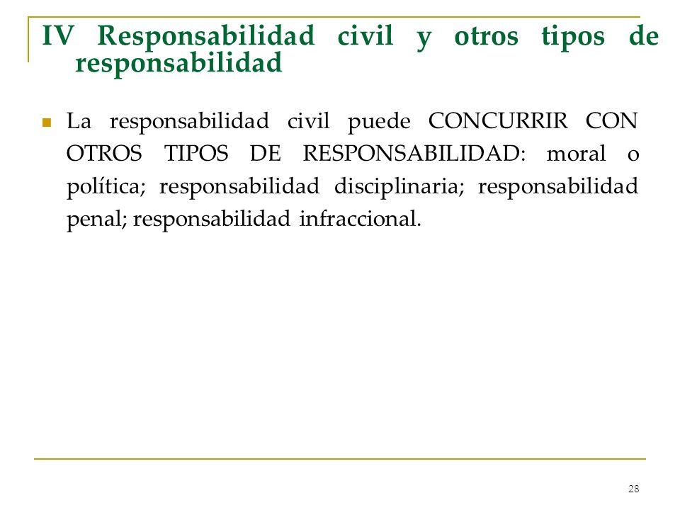 28 IV Responsabilidad civil y otros tipos de responsabilidad La responsabilidad civil puede CONCURRIR CON OTROS TIPOS DE RESPONSABILIDAD: moral o política; responsabilidad disciplinaria; responsabilidad penal; responsabilidad infraccional.