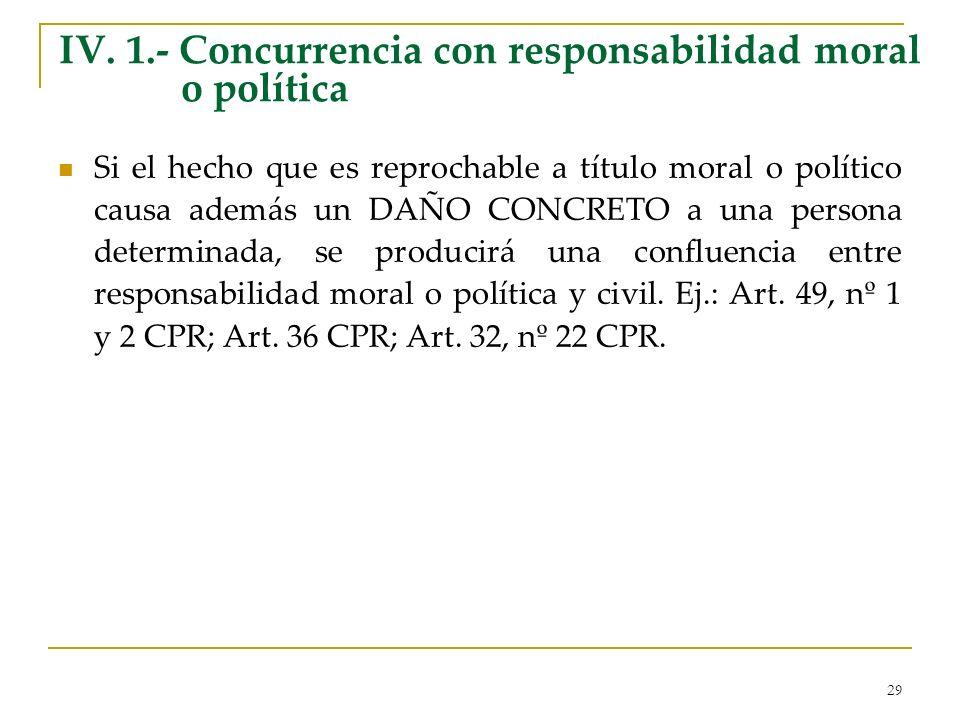 29 IV. 1.- Concurrencia con responsabilidad moral o política Si el hecho que es reprochable a título moral o político causa además un DAÑO CONCRETO a