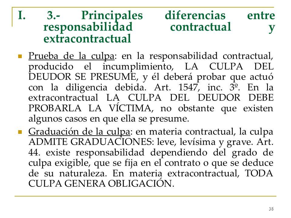 38 I. 3.- Principales diferencias entre responsabilidad contractual y extracontractual Prueba de la culpa: en la responsabilidad contractual, producid