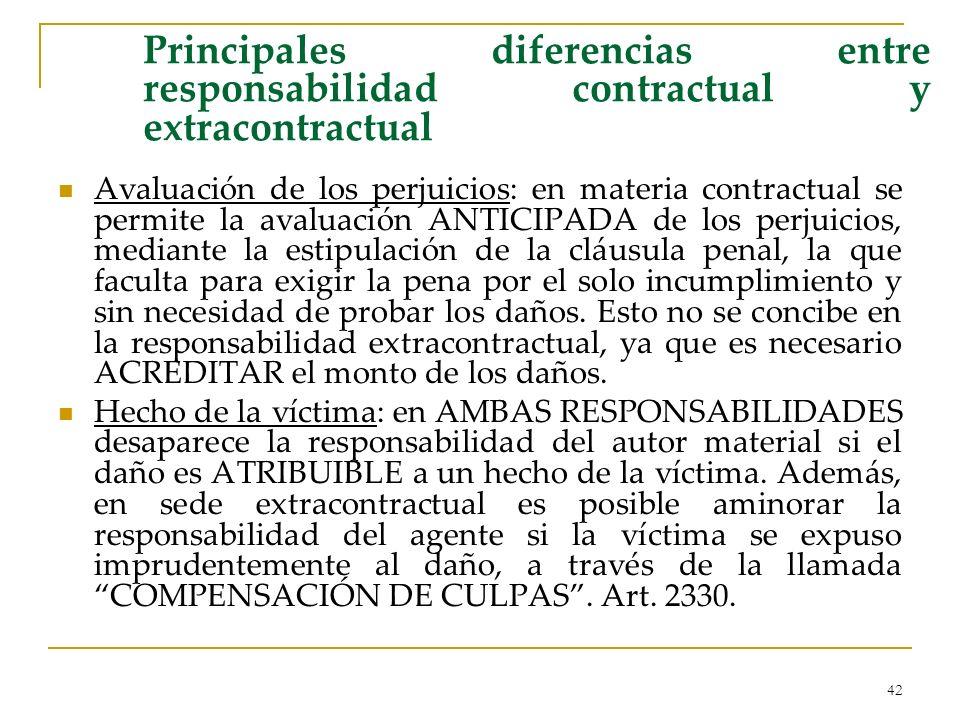 42 Principales diferencias entre responsabilidad contractual y extracontractual Avaluación de los perjuicios: en materia contractual se permite la ava