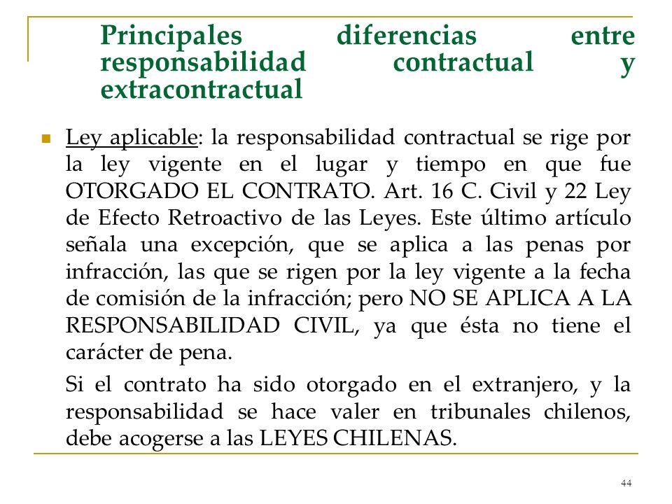 44 Principales diferencias entre responsabilidad contractual y extracontractual Ley aplicable: la responsabilidad contractual se rige por la ley vigente en el lugar y tiempo en que fue OTORGADO EL CONTRATO.