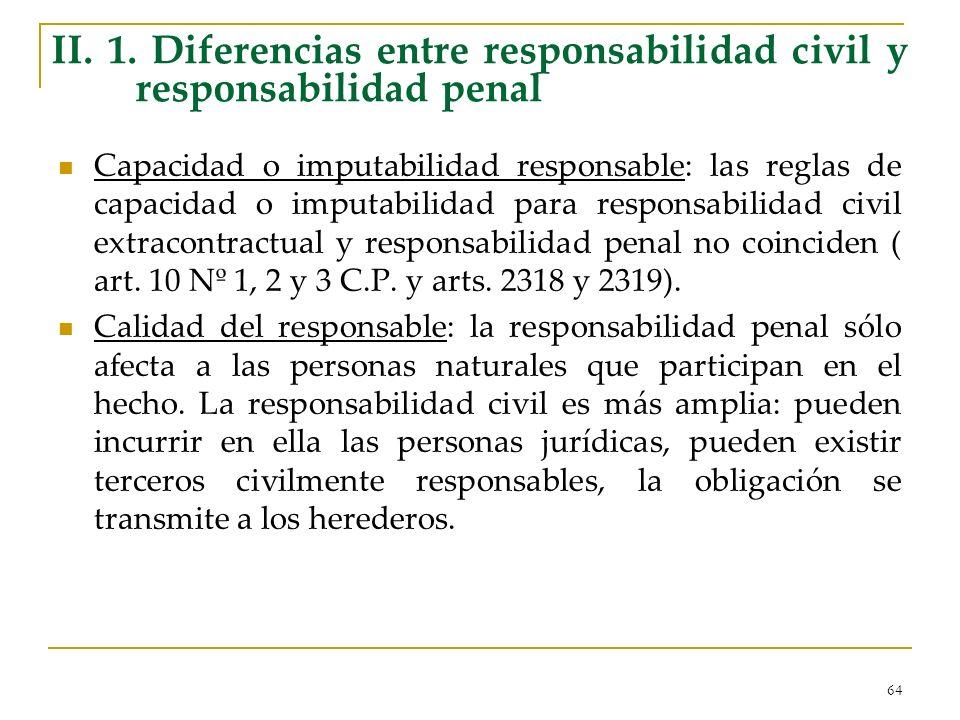 64 II. 1. Diferencias entre responsabilidad civil y responsabilidad penal Capacidad o imputabilidad responsable: las reglas de capacidad o imputabilid