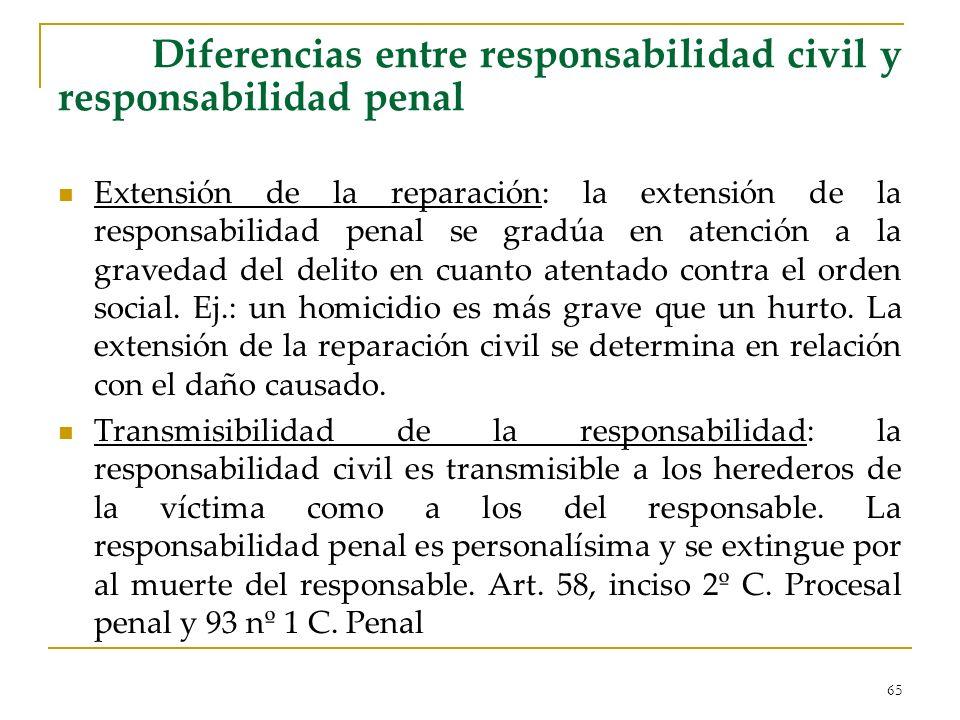 65 Diferencias entre responsabilidad civil y responsabilidad penal Extensión de la reparación: la extensión de la responsabilidad penal se gradúa en atención a la gravedad del delito en cuanto atentado contra el orden social.
