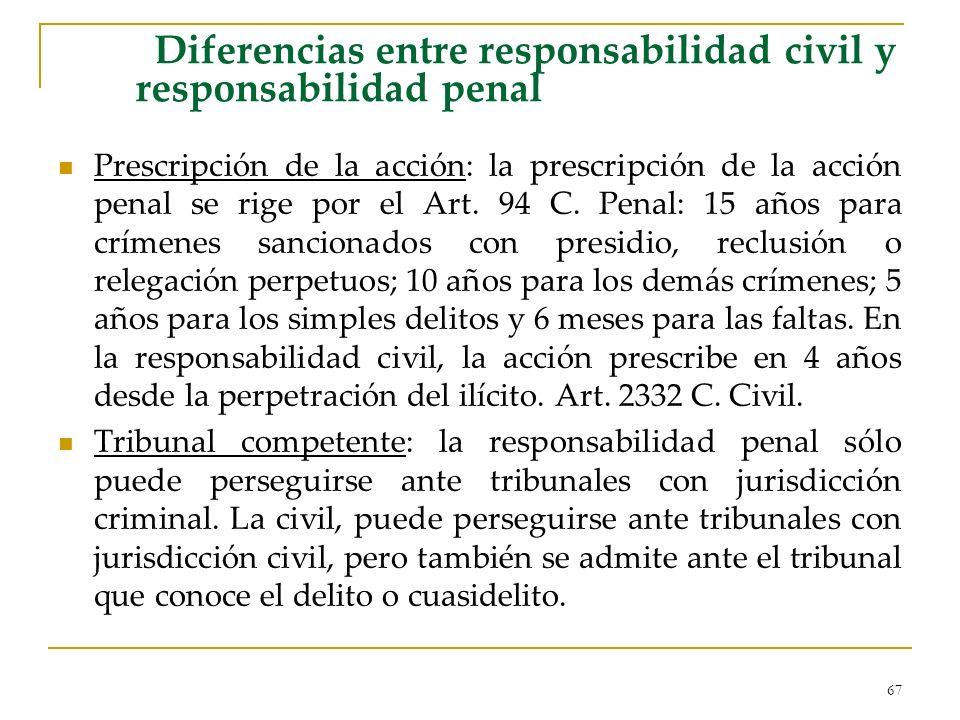 67 Diferencias entre responsabilidad civil y responsabilidad penal Prescripción de la acción: la prescripción de la acción penal se rige por el Art.