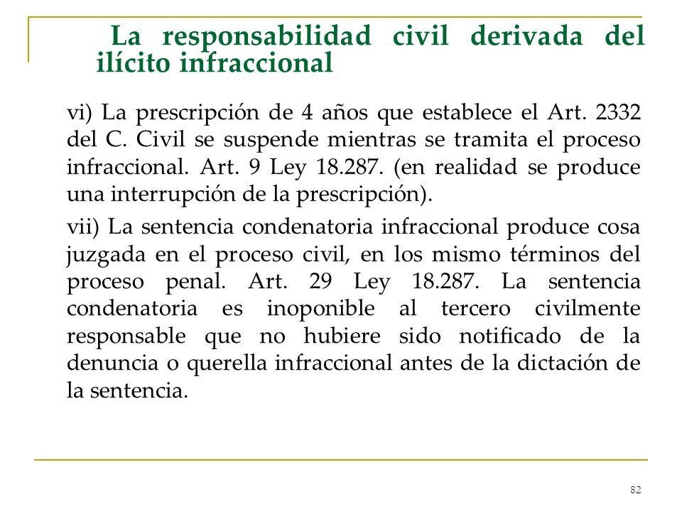 82 La responsabilidad civil derivada del ilícito infraccional vi) La prescripción de 4 años que establece el Art. 2332 del C. Civil se suspende mientr