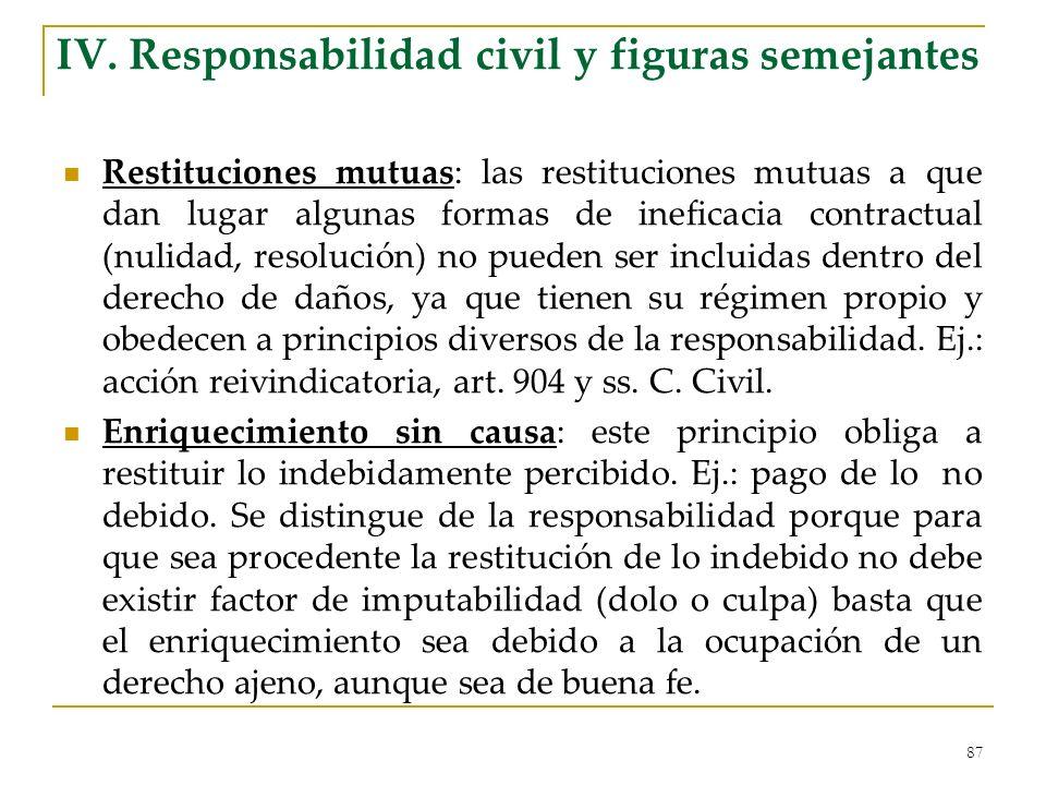 87 IV. Responsabilidad civil y figuras semejantes Restituciones mutuas: las restituciones mutuas a que dan lugar algunas formas de ineficacia contract