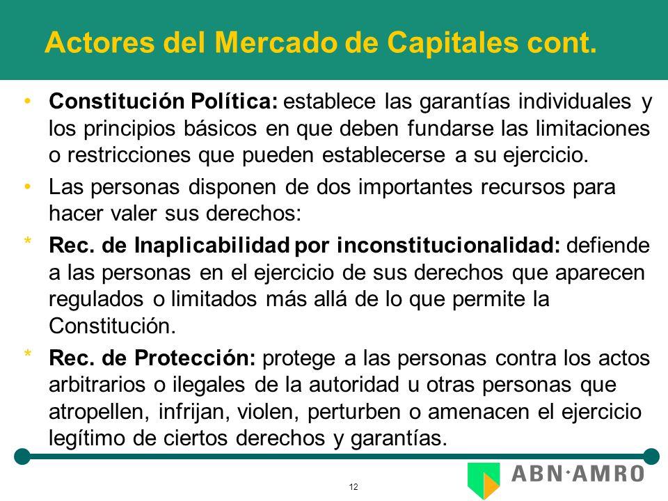 12 Actores del Mercado de Capitales cont. Constitución Política: establece las garantías individuales y los principios básicos en que deben fundarse l