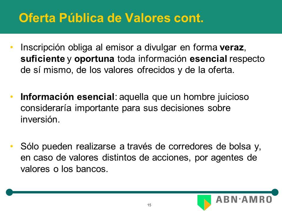 15 Oferta Pública de Valores cont.