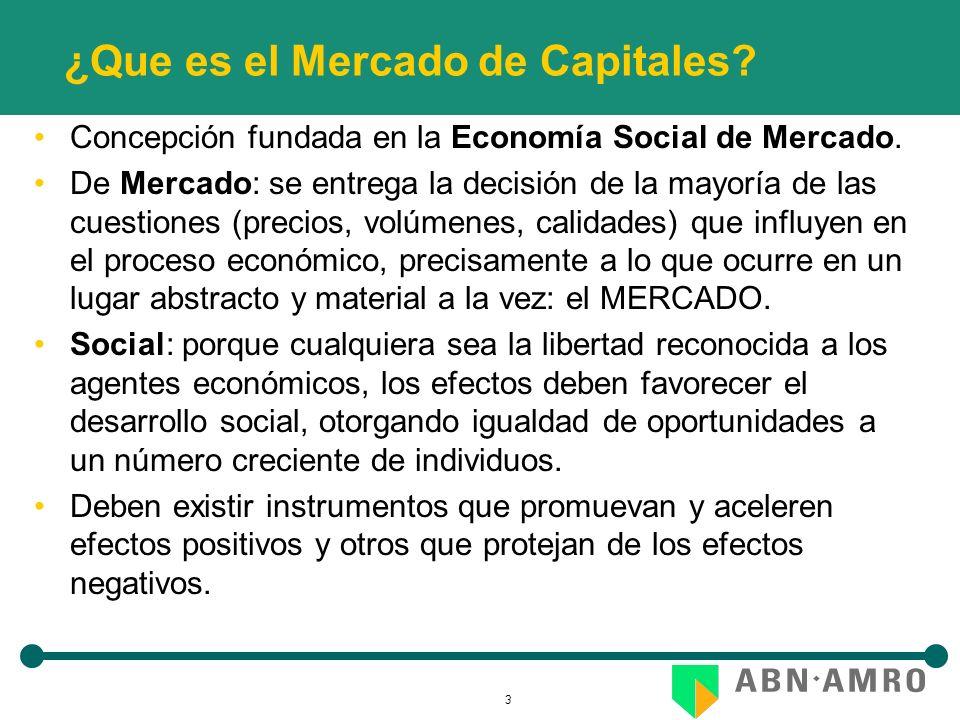 3 ¿Que es el Mercado de Capitales? Concepción fundada en la Economía Social de Mercado. De Mercado: se entrega la decisión de la mayoría de las cuesti