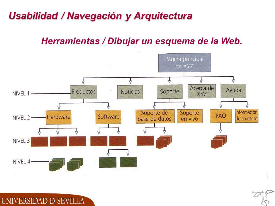 Usabilidad / Navegación y Arquitectura Herramientas / Dibujar un esquema de la Web.