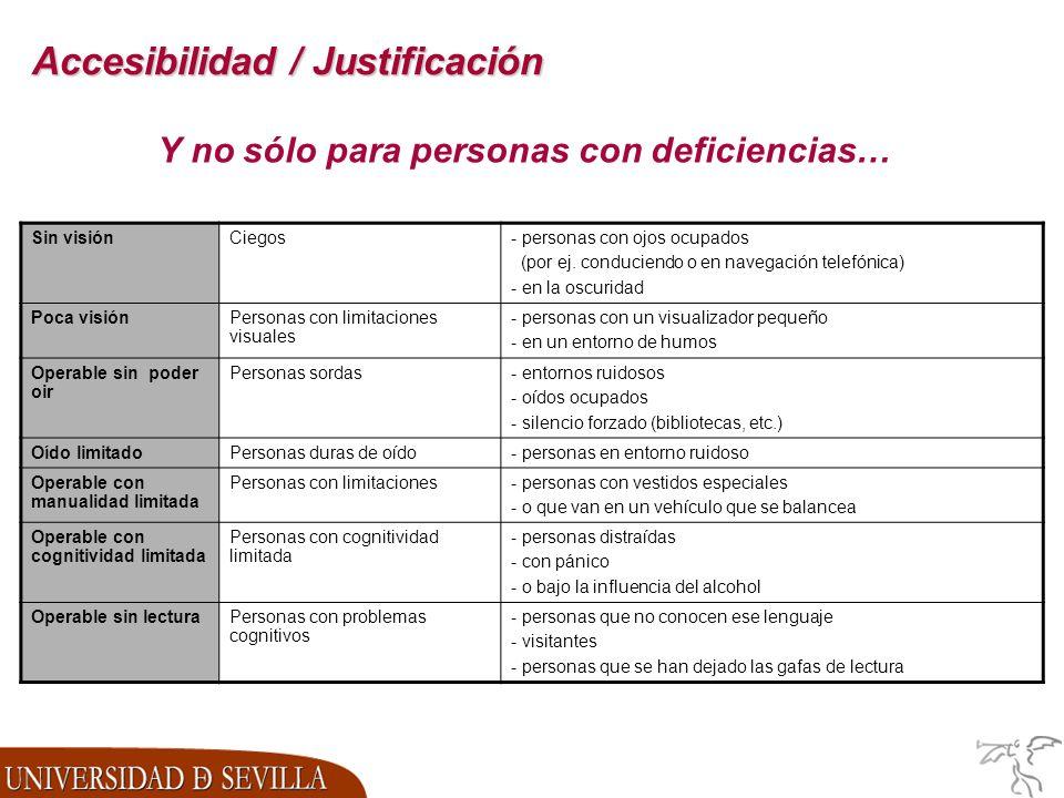 Accesibilidad / Justificación Y no sólo para personas con deficiencias… Sin visiónCiegos- personas con ojos ocupados (por ej.