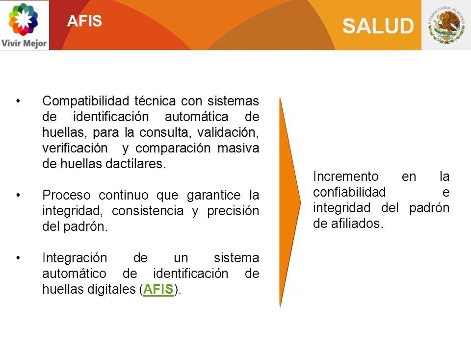AFIS Incremento en la confiabilidad e integridad del padrón de afiliados.