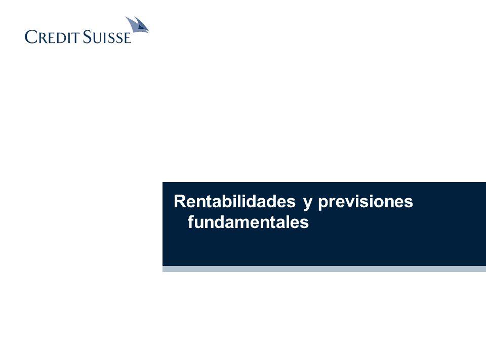 Rentabilidades y previsiones fundamentales