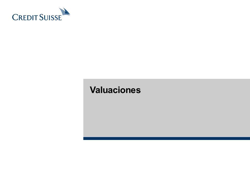 Valuaciones