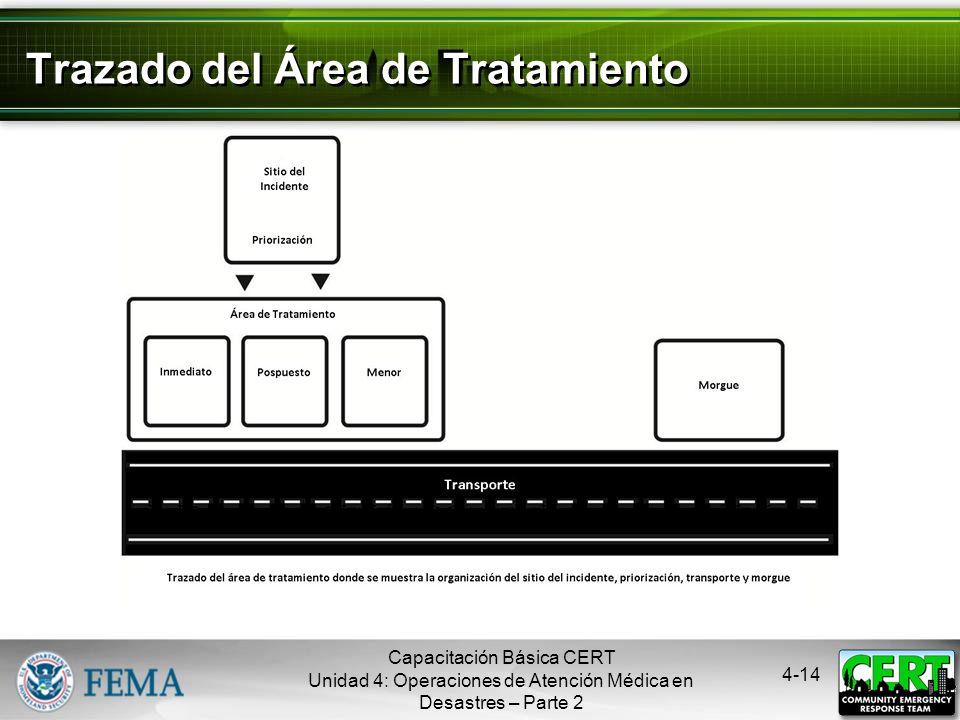 4-13 Trazado del Área de Tratamiento Cuatro áreas de tratamiento: I para atención Inmediata P para atención Pospuesta M para lesiones Menores/heridos
