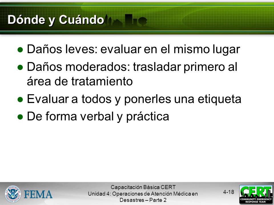 4-17 DCEP-QSLH Deformidades Contusiones Excoriaciones Pinchazos Quemaduras Sensibilidad Laceraciones Hinchazones Capacitación Básica CERT Unidad 4: Op