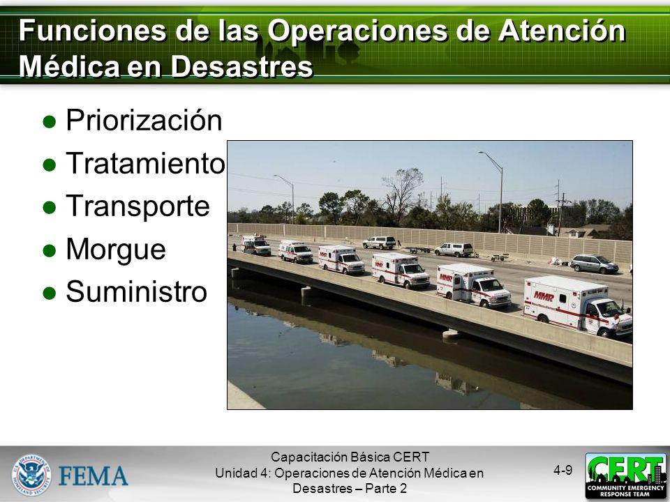 4-9 Funciones de las Operaciones de Atención Médica en Desastres Priorización Tratamiento Transporte Morgue Suministro Capacitación Básica CERT Unidad 4: Operaciones de Atención Médica en Desastres – Parte 2