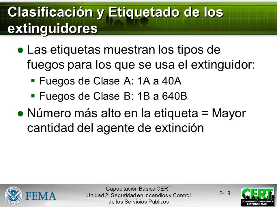 Capacitación Básica CERT Unidad 2: Seguridad en Incendios y Control de los Servicios Públicos 2-17 Extinguidores De agua De polvo químico seco De dióx