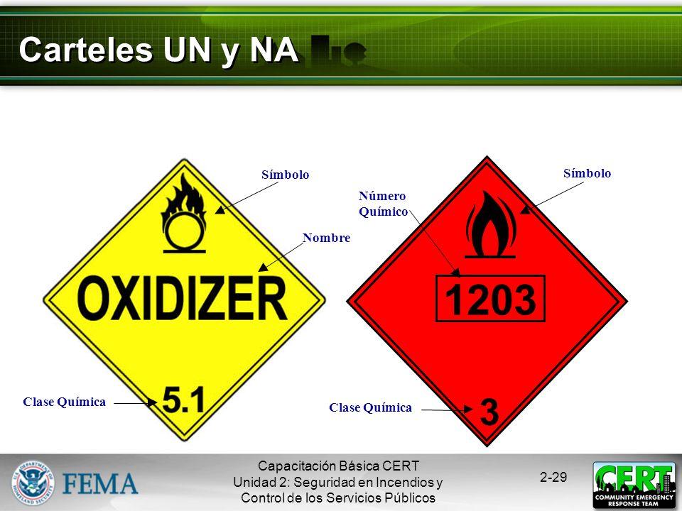 Capacitación Básica CERT Unidad 2: Seguridad en Incendios y Control de los Servicios Públicos 2-28 Materiales Peligrosos en Tránsito NaranjaRojo Blanc